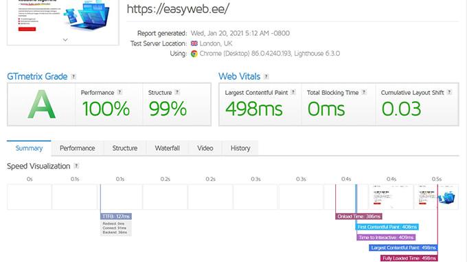 EasyWeb GtMetrix tulemus