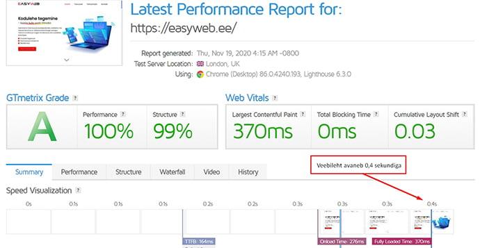 GTmetrix kuidas veebilehekiirus testida